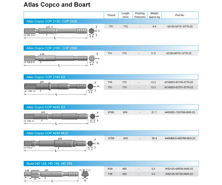 atlas_boart