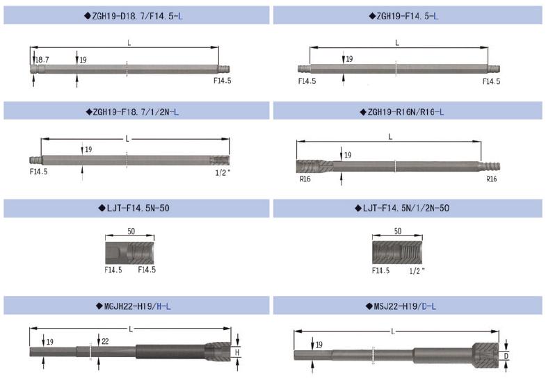 """0.75"""" drilling tools2"""