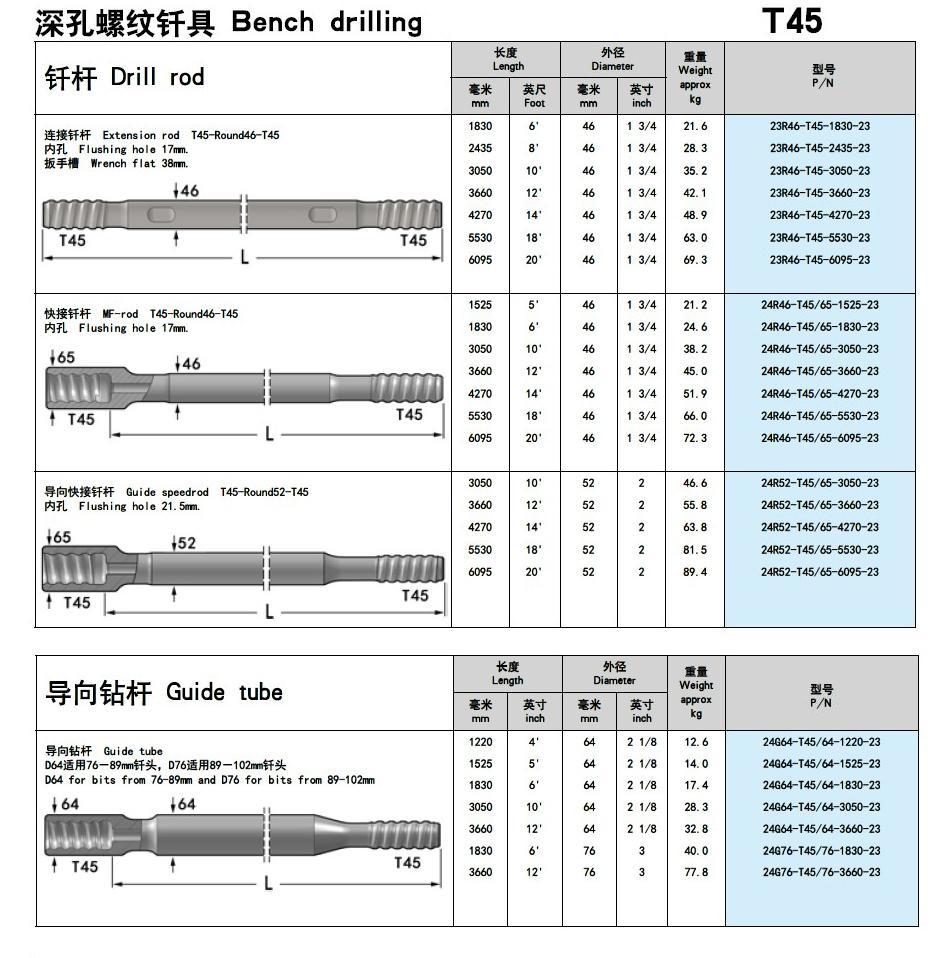 T45 গাইড নল