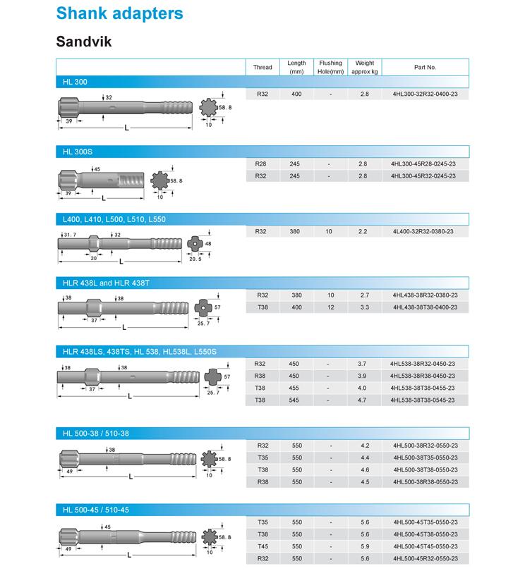 sandvik-1