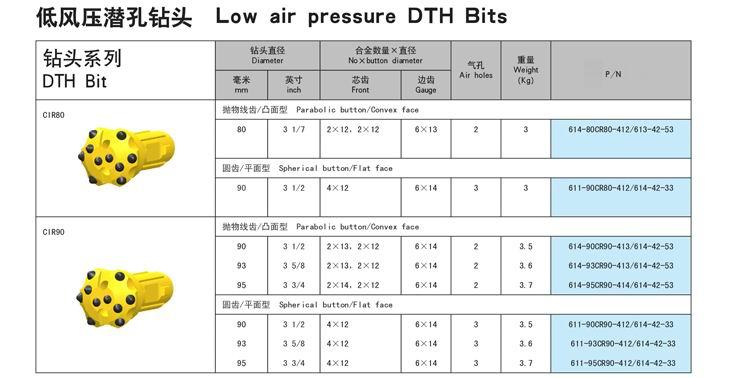 Bit-dth-low