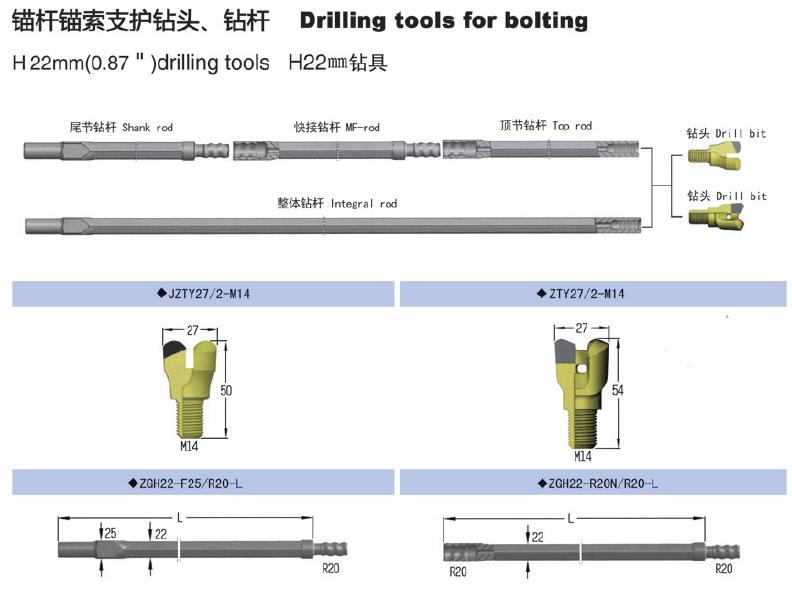 """0.87""""drilling tools"""