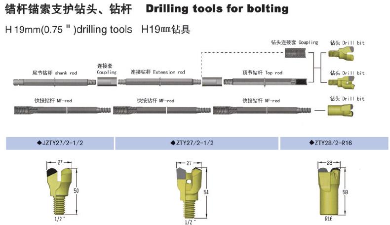 """0.75""""drilling tools"""