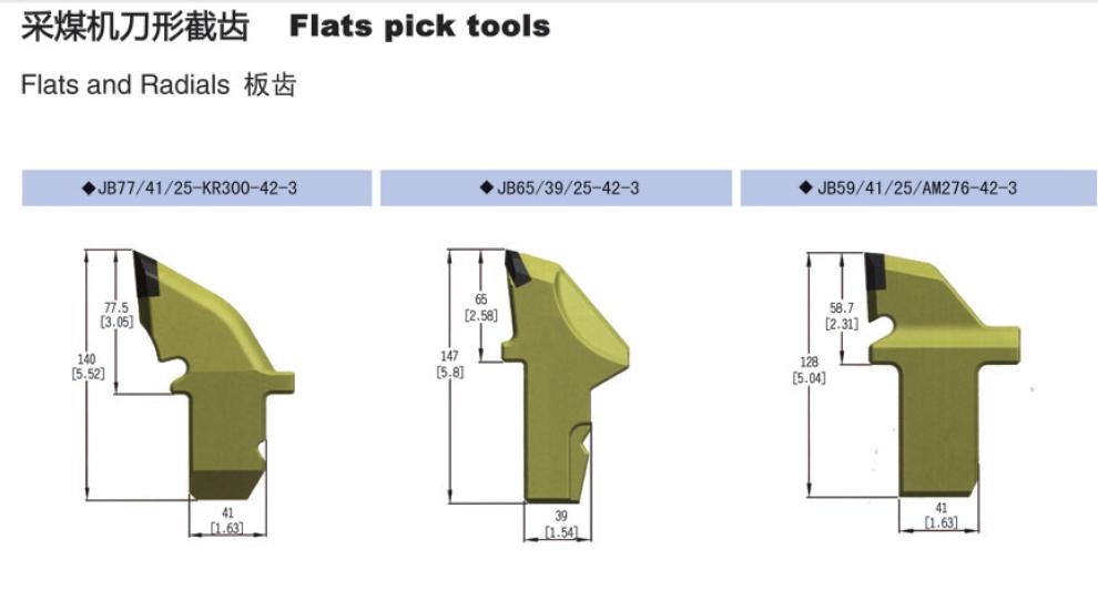 Flats and radials