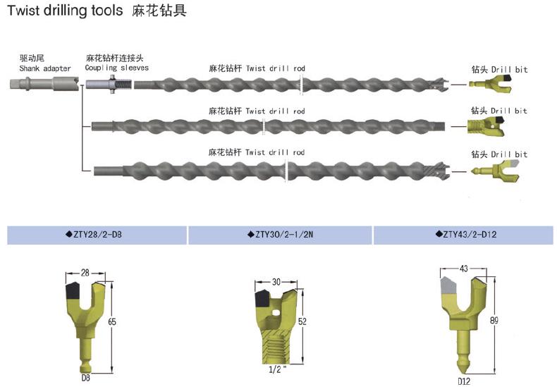 Twist drilling tools