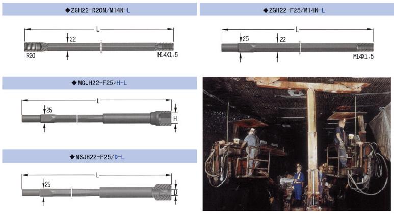 """0.87""""drilling tools-2"""